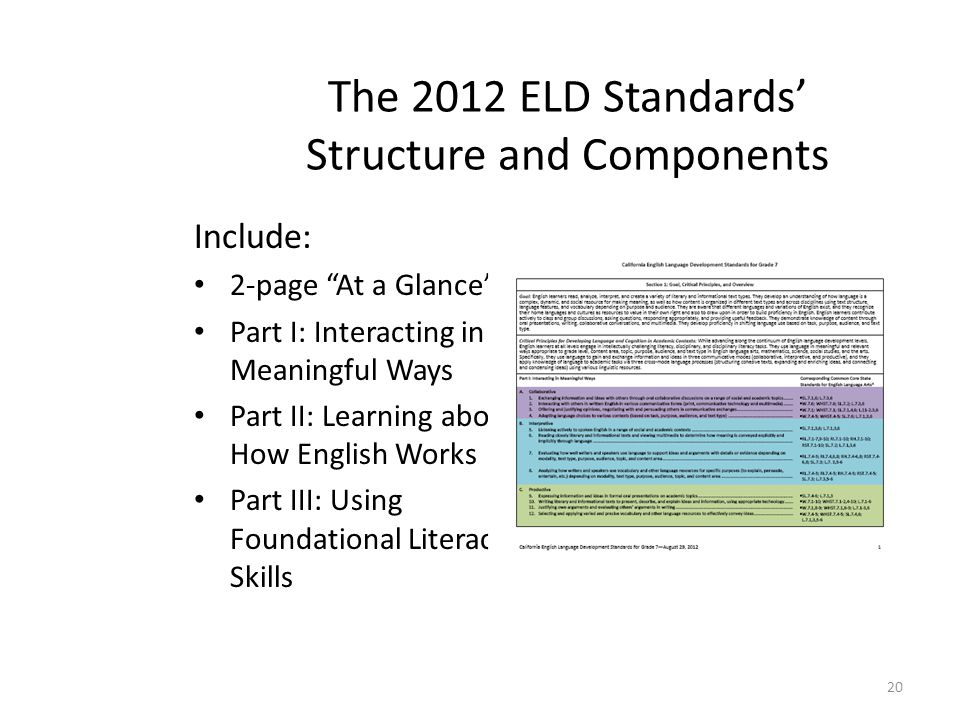 The 2012 ELD Standards' Structure and Components Include: 2-page At a Glance Part I: Interacting in Meaningful Ways Part II: Learning about How English Works Part III: Using Foundational Literacy Skills 20