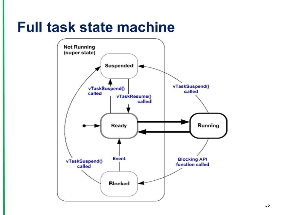Full task state machine 35