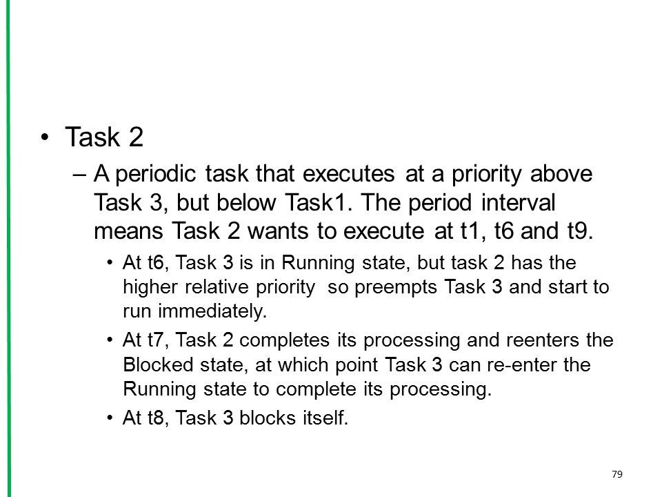 Task 2 –A periodic task that executes at a priority above Task 3, but below Task1. The period interval means Task 2 wants to execute at t1, t6 and t9.