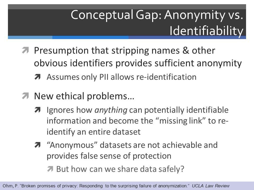 Conceptual Gap: Anonymity vs.
