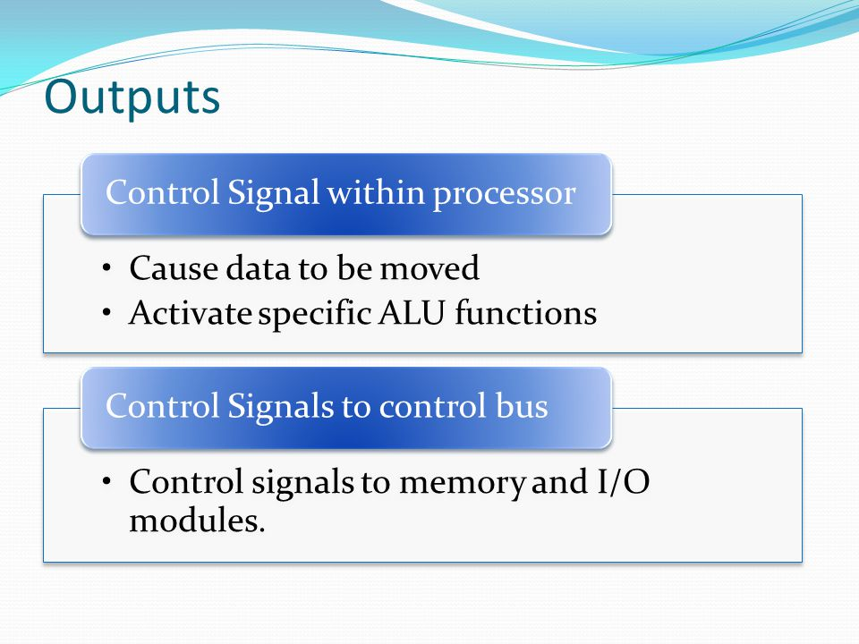 Outputs Cause data to be moved Activate specific ALU functions Control Signal within processor Control signals to memory and I/O modules.
