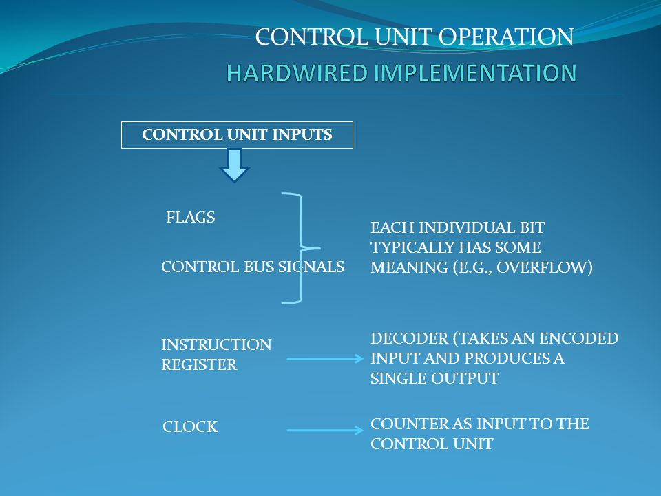 CONTROL UNIT OPERATION CONTROL UNIT INPUTS INSTRUCTION REGISTER CLOCK CONTROL BUS SIGNALS FLAGS EACH INDIVIDUAL BIT TYPICALLY HAS SOME MEANING (E.G., OVERFLOW) DECODER (TAKES AN ENCODED INPUT AND PRODUCES A SINGLE OUTPUT COUNTER AS INPUT TO THE CONTROL UNIT