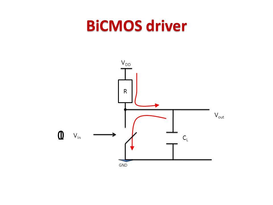 BiCMOS driver 1 V in V out 0 V DD GND R CLCL