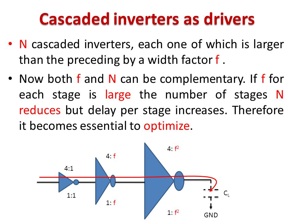 Cascaded inverters as drivers N cascaded inverters, each one of which is larger than the preceding by a width factor f.