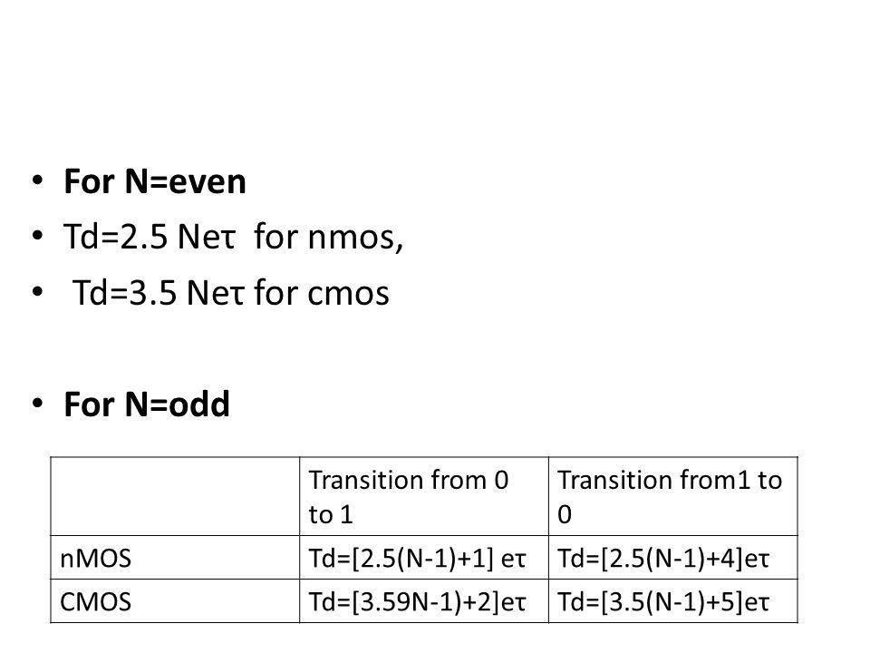For N=even Td=2.5 Neτ for nmos, Td=3.5 Neτ for cmos For N=odd Transition from 0 to 1 Transition from1 to 0 nMOSTd=[2.5(N-1)+1] eτTd=[2.5(N-1)+4]eτ CMOSTd=[3.59N-1)+2]eτTd=[3.5(N-1)+5]eτ