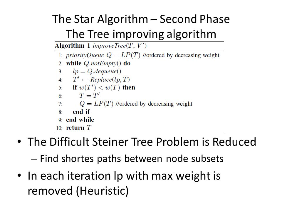 The Star Algorithm – Second Phase The Tree improving algorithm The Difficult Steiner Tree Problem is Reduced – Find shortes paths between node subsets