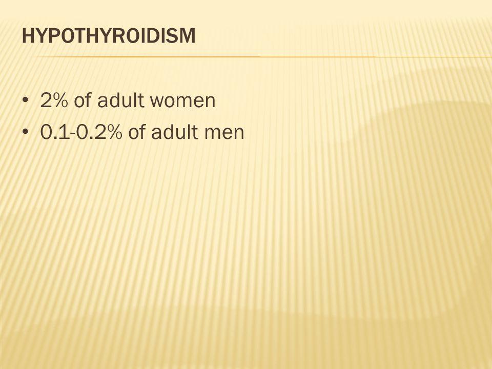 HYPOTHYROIDISM 2% of adult women 0.1-0.2% of adult men