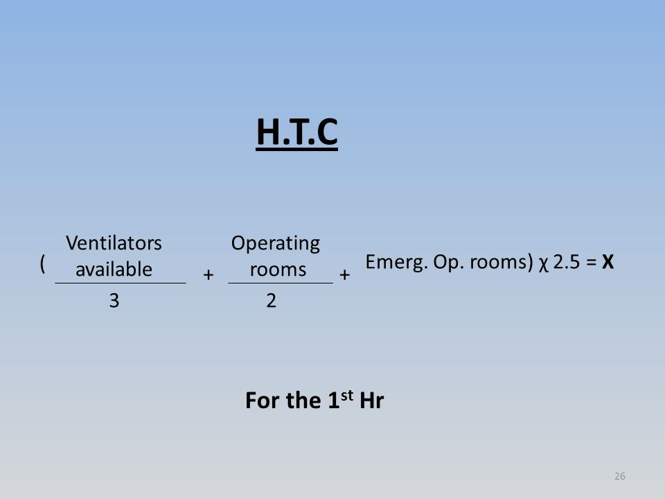 Ventilators available + Operating rooms + Emerg. Op. rooms) χ 2.5 = Χ 32 ( For the 1 st Hr H.T.C 26