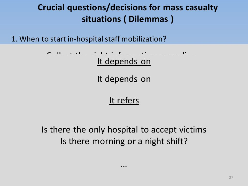 1. When to start in-hospital staff mobilization. 2.
