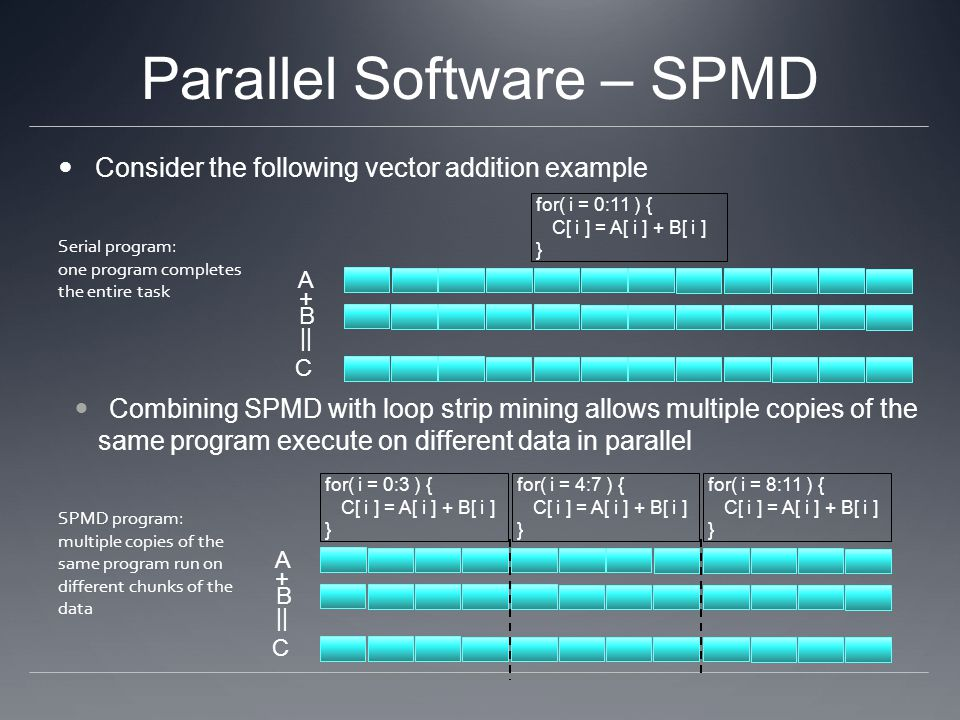 Parallel Software – SPMD Consider the following vector addition example for( i = 0:3 ) { C[ i ] = A[ i ] + B[ i ] } for( i = 4:7 ) { C[ i ] = A[ i ] +