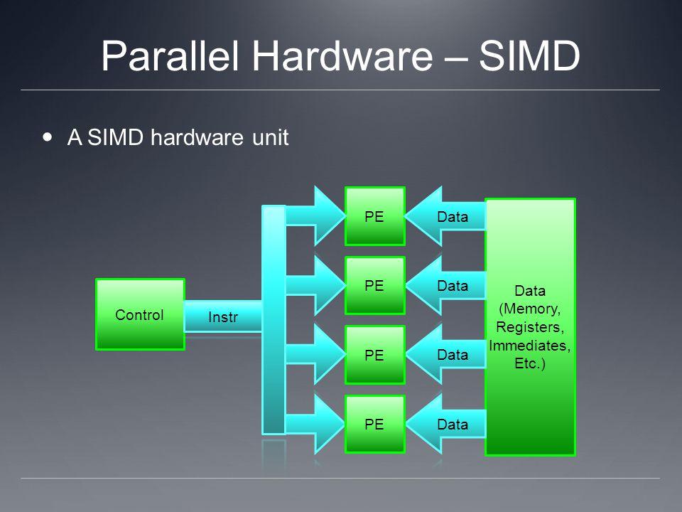 Parallel Hardware – SIMD A SIMD hardware unit Control PE Data (Memory, Registers, Immediates, Etc.) PE
