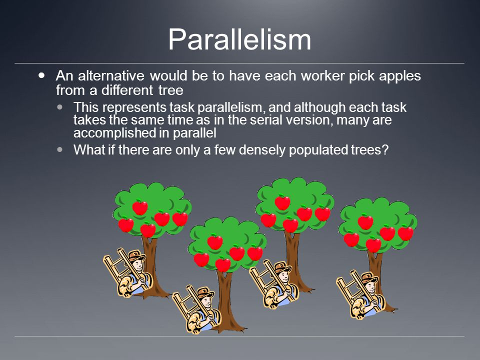 Parallelism An alternative would be to have each worker pick apples from a different tree This represents task parallelism, and although each task tak
