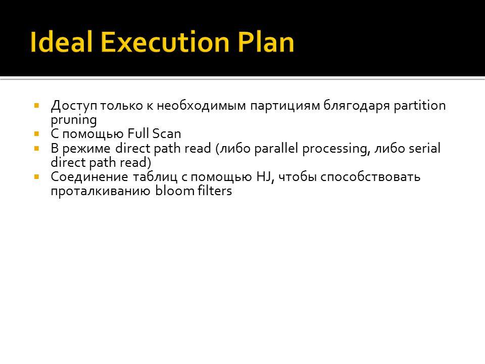  Доступ только к необходимым партициям блягодаря partition pruning  С помощью Full Scan  В режиме direct path read (либо parallel processing, либо serial direct path read)  Соединение таблиц с помощью HJ, чтобы способствовать проталкиванию bloom filters