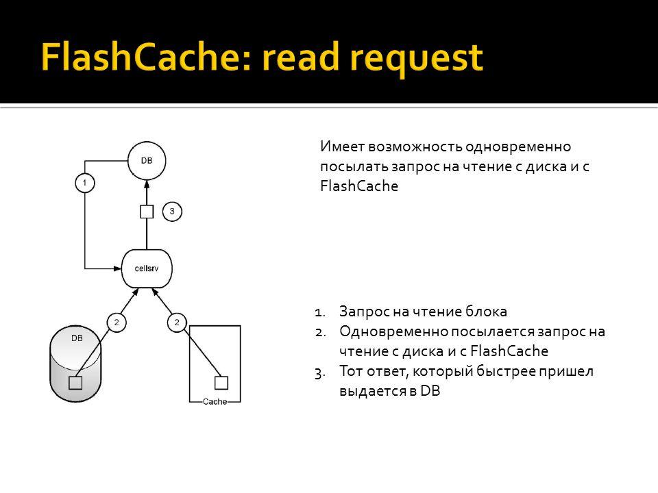 1.Запрос на чтение блока 2.Одновременно посылается запрос на чтение с диска и с FlashCache 3.Тот ответ, который быстрее пришел выдается в DB Имеет возможность одновременно посылать запрос на чтение с диска и с FlashCache