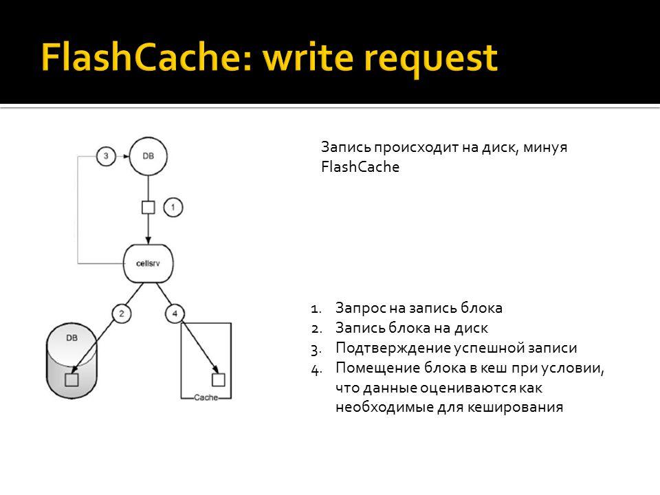 1.Запрос на запись блока 2.Запись блока на диск 3.Подтверждение успешной записи 4.Помещение блока в кеш при условии, что данные оцениваются как необходимые для кеширования Запись происходит на диск, минуя FlashCache