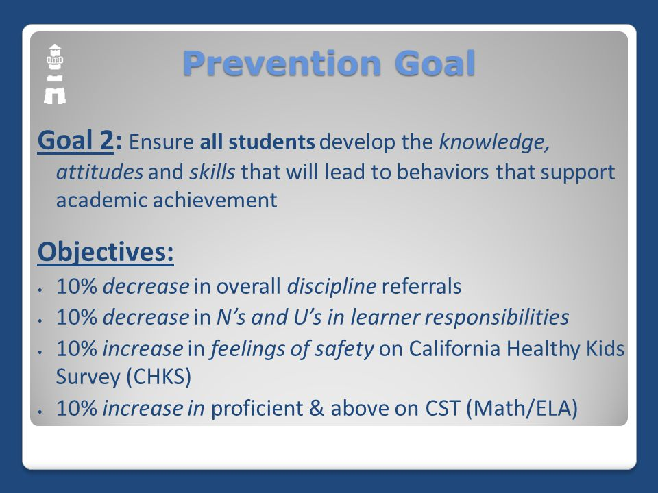 Prevention Goal Goal 2: Ensure all students develop the knowledge, attitudes and skills that will lead to behaviors that support academic achievement Objectives: 10% decrease in overall discipline referrals 10% decrease in N's and U's in learner responsibilities 10% increase in feelings of safety on California Healthy Kids Survey (CHKS) 10% increase in proficient & above on CST (Math/ELA)
