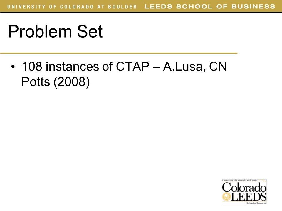 108 instances of CTAP – A.Lusa, CN Potts (2008) Problem Set