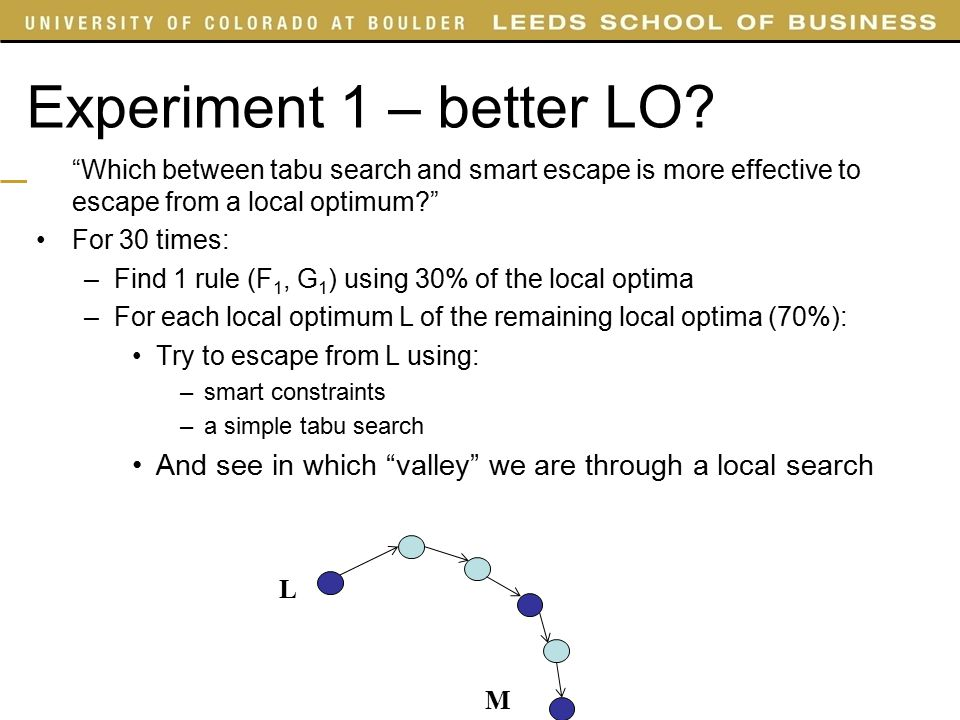 Which between tabu search and smart escape is more effective to escape from a local optimum? For 30 times: –Find 1 rule (F 1, G 1 ) using 30% of the local optima –For each local optimum L of the remaining local optima (70%): Try to escape from L using: –smart constraints –a simple tabu search And see in which valley we are through a local search Experiment 1 – better LO.