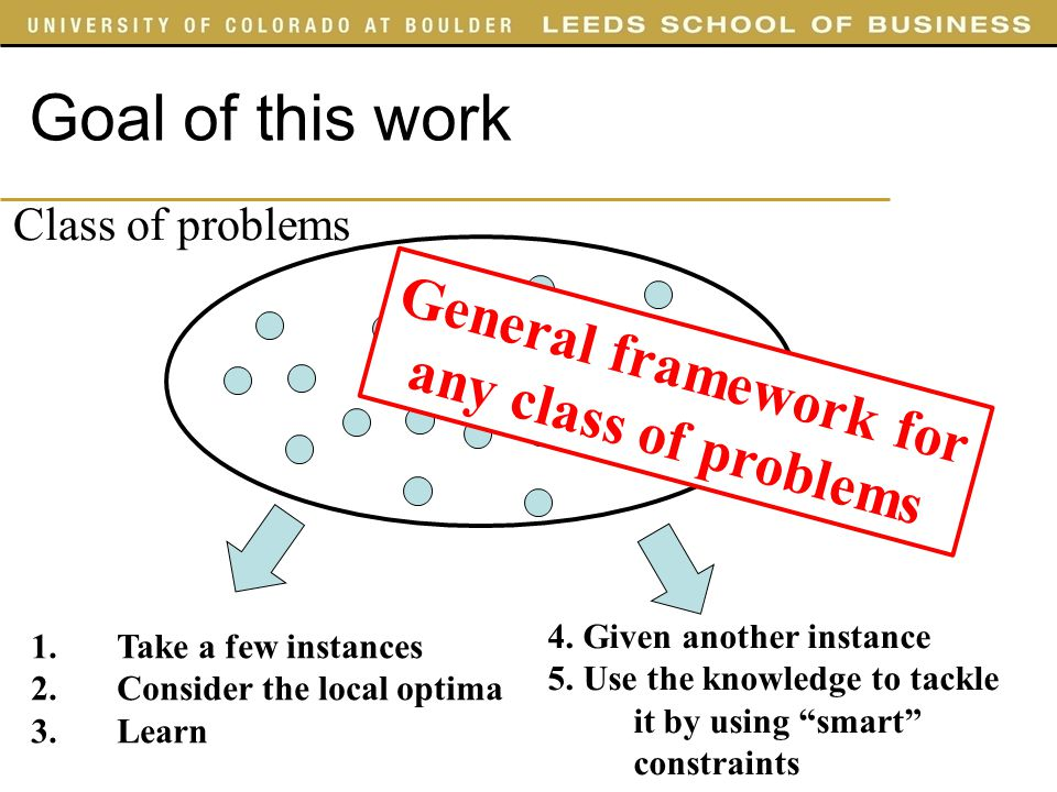 How to learn the constraints How to apply them Results Conclusions Outline