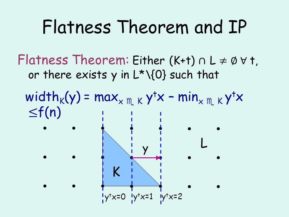 Flatness Theorem and IP K L y t x=0 y t x=1y t x=2 y