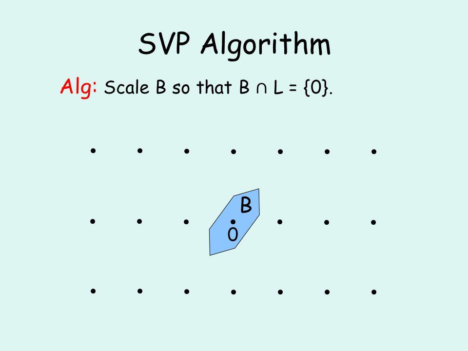 0 SVP Algorithm B