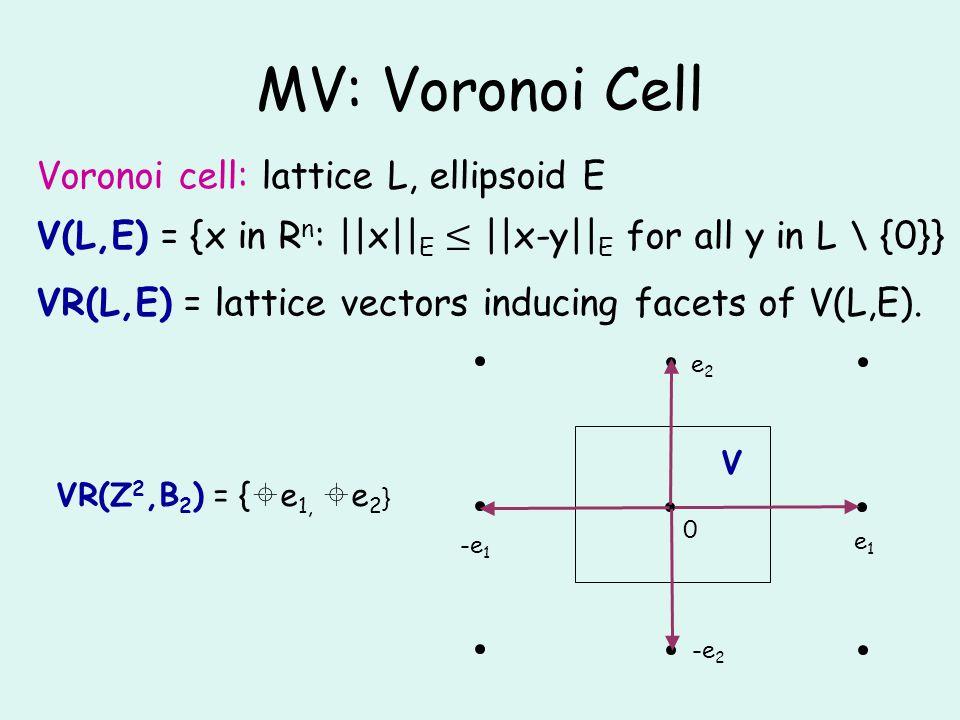 MV: Voronoi Cell -e 1 e1e1 -e 2 e2e2 0 V VR(Z 2,B 2 ) = {  e 1,  e 2 }