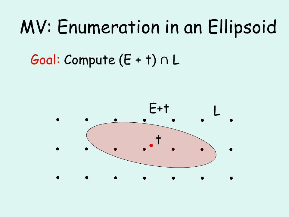 MV: Enumeration in an Ellipsoid E+t L t