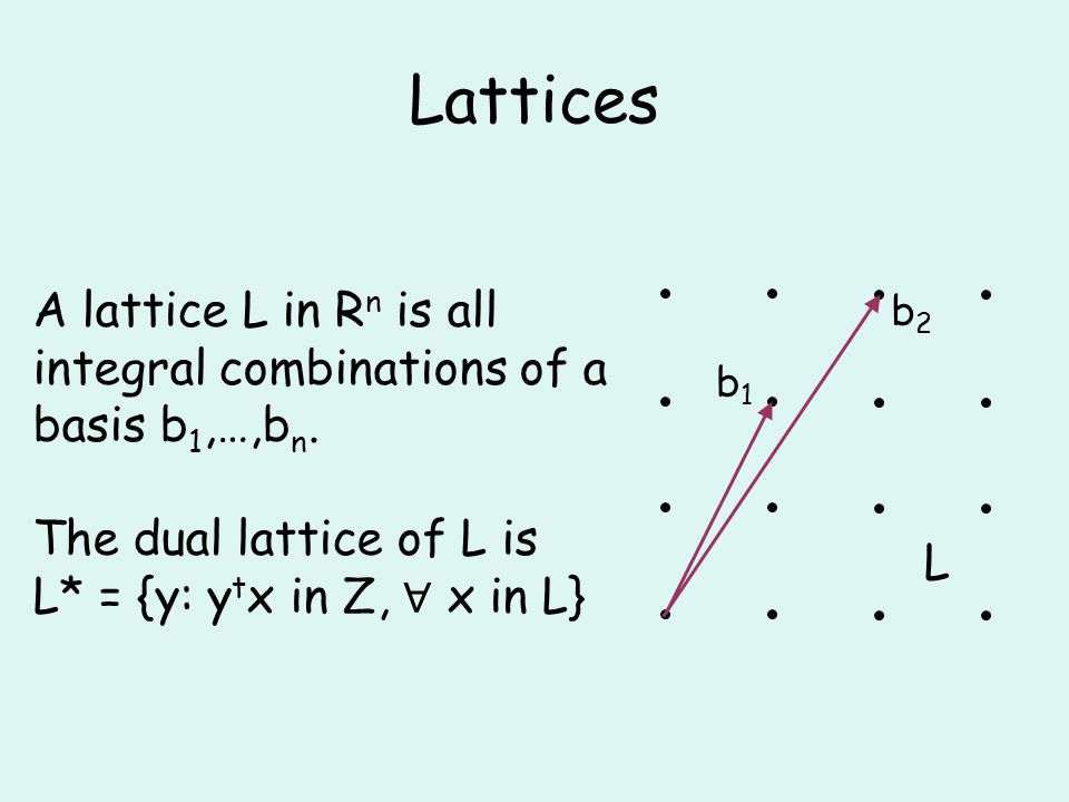 Algorithms: CVP NormsApproxTimeSpaceRandomTypeAuthors l2l2 2 O(n/logn) poly(n) 0det.LLL 83, Bab 86 Sch 87 l2l2 1O(n) n/2 poly(n)0det.Kan 87, Hel 86, Blo 00, HS 08 all1+  (1/  ) O( n) Monte Carlo AKS 01-02, BN 07, AJ 09, D11 1* d O(n) d O(n) l2l2 12 O(n) 0det.MV 10 all1* d O(n) 2 O(n) poly(n)Las Vegas this paper * assume distance to target ≤ d x (length of SVP)
