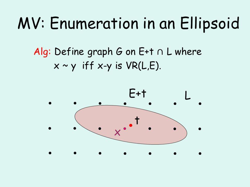 MV: Enumeration in an Ellipsoid E+t L x t