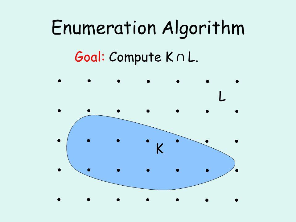 Enumeration Algorithm L K