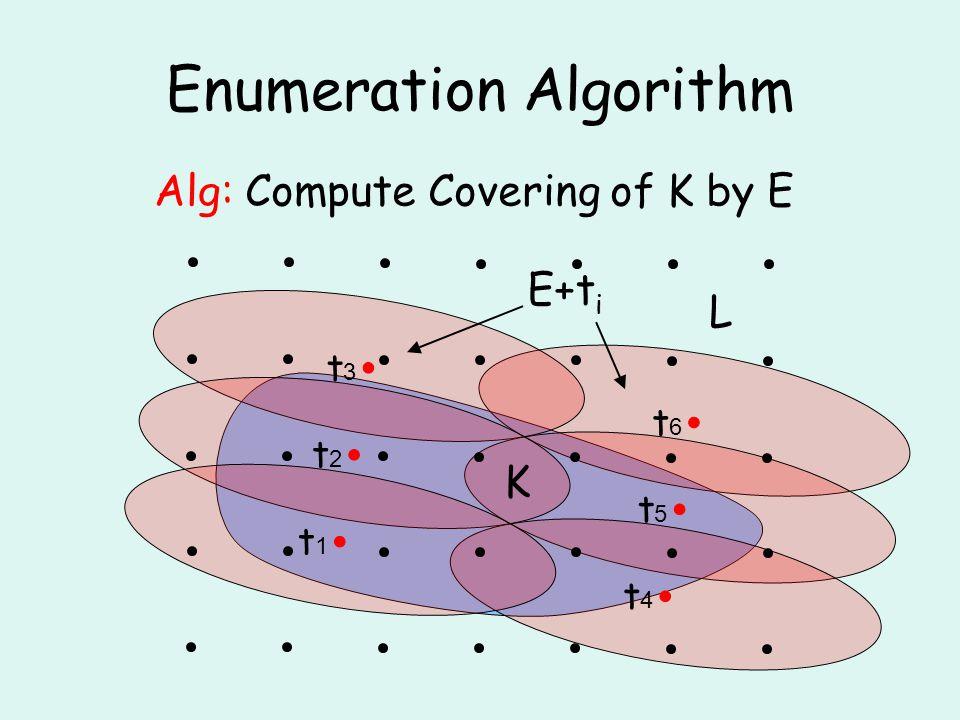 Alg: Compute Covering of K by E E+t i t1t1 t2t2 t6t6 t5t5 t4t4 t3t3 K L