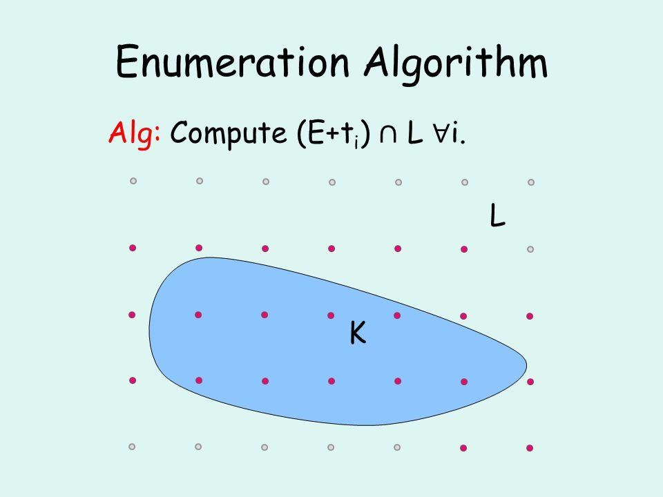 Enumeration Algorithm K L