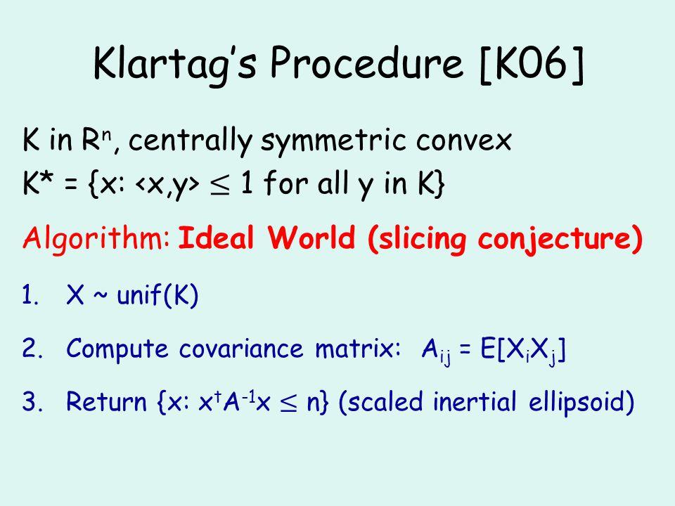 Klartag's Procedure [K06]