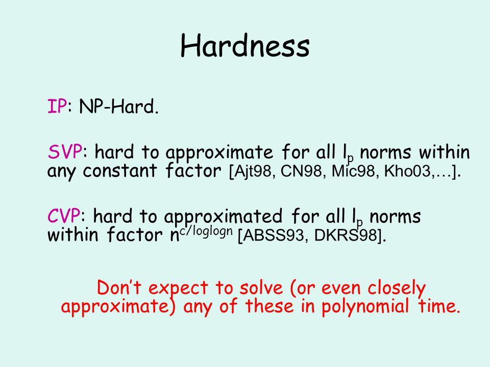 Hardness IP: NP-Hard.