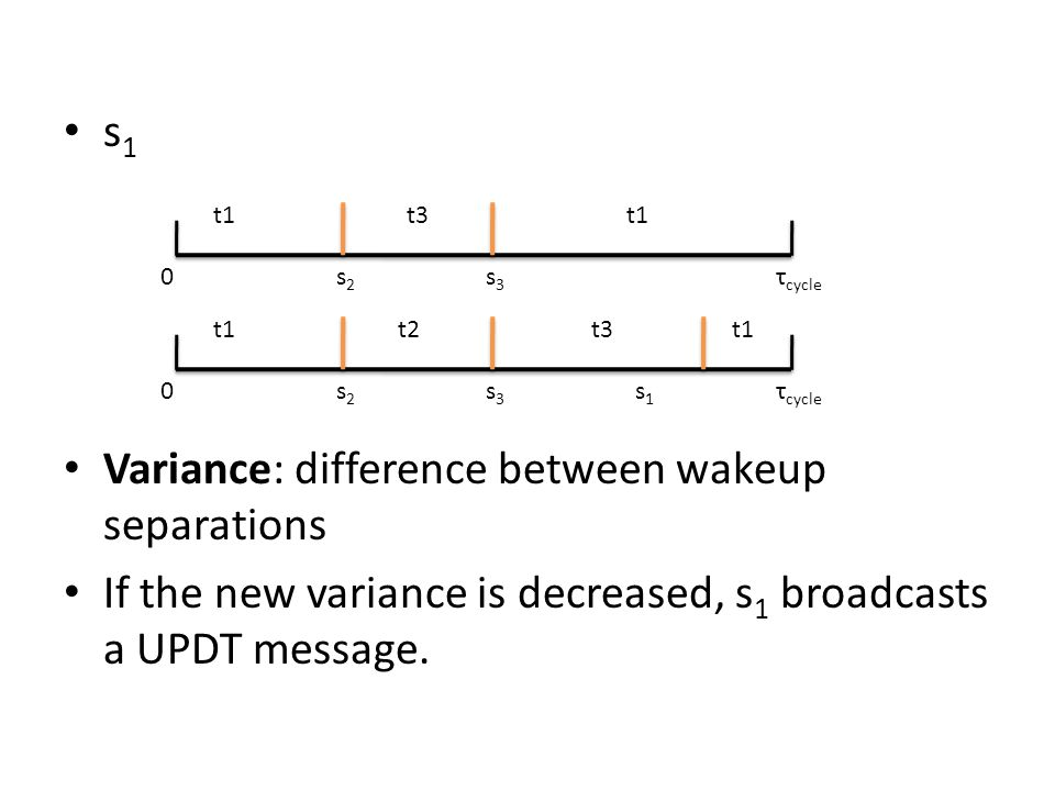 s 1 Variance: difference between wakeup separations If the new variance is decreased, s 1 broadcasts a UPDT message.