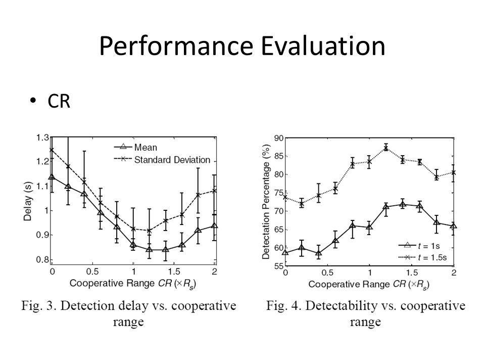 Performance Evaluation CR