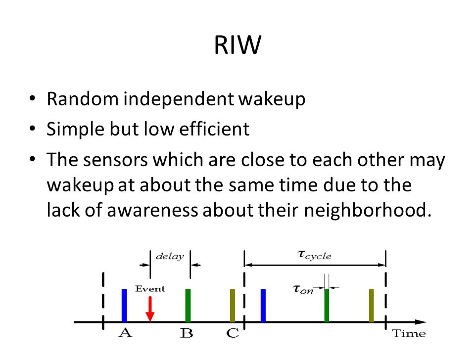 RIW Random independent wakeup Simple but low efficient The sensors which are close to each other may wakeup at about the same time due to the lack of awareness about their neighborhood.