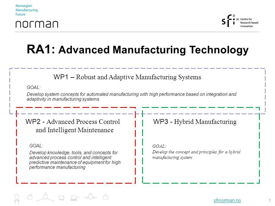 sfinorman.nosfinorman.no1 WP1 – Robust and Adaptive Manufacturing Systems WP2 - Advanced Process Control and Intelligent Maintenance WP3 - Hybrid Manu