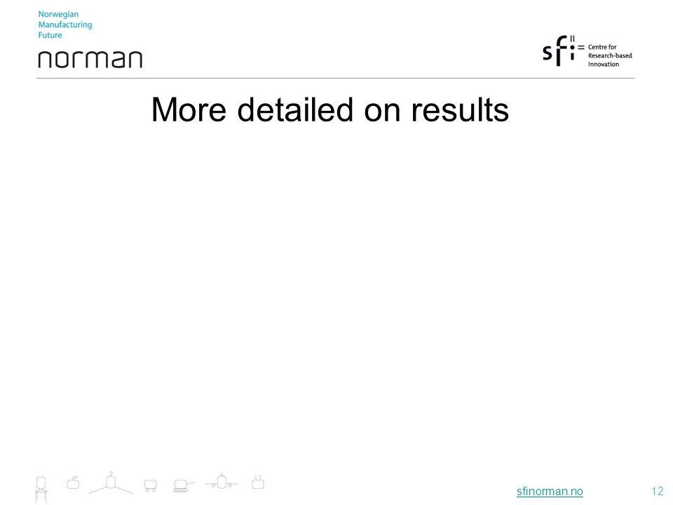sfinorman.nosfinorman.no12 More detailed on results