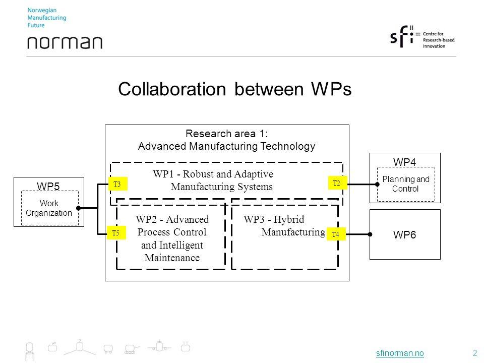 sfinorman.nosfinorman.no2 WP1 - Robust and Adaptive Manufacturing Systems WP2 - Advanced Process Control and Intelligent Maintenance WP3 - Hybrid Manu