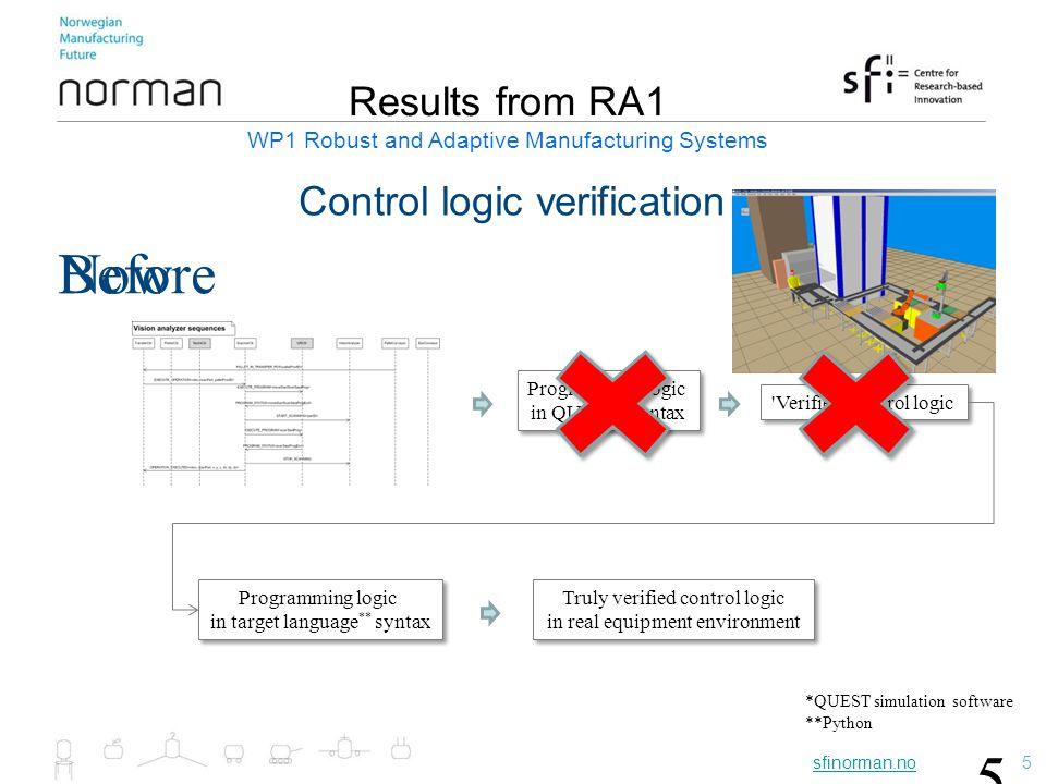 sfinorman.nosfinorman.no5 5 Control logic verification Before Programming logic in QUEST * syntax Programming logic in QUEST * syntax 'Verified' contr