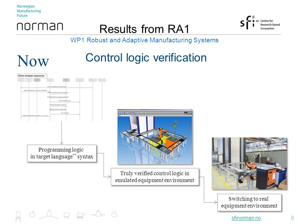sfinorman.nosfinorman.no7 1.Flexible, automated sewing further developed: +A software has been developed for integration of control of robot, PyMoCo and ROS +Real time control has been tested and promising results have been achieved for 8 milliseconds control.