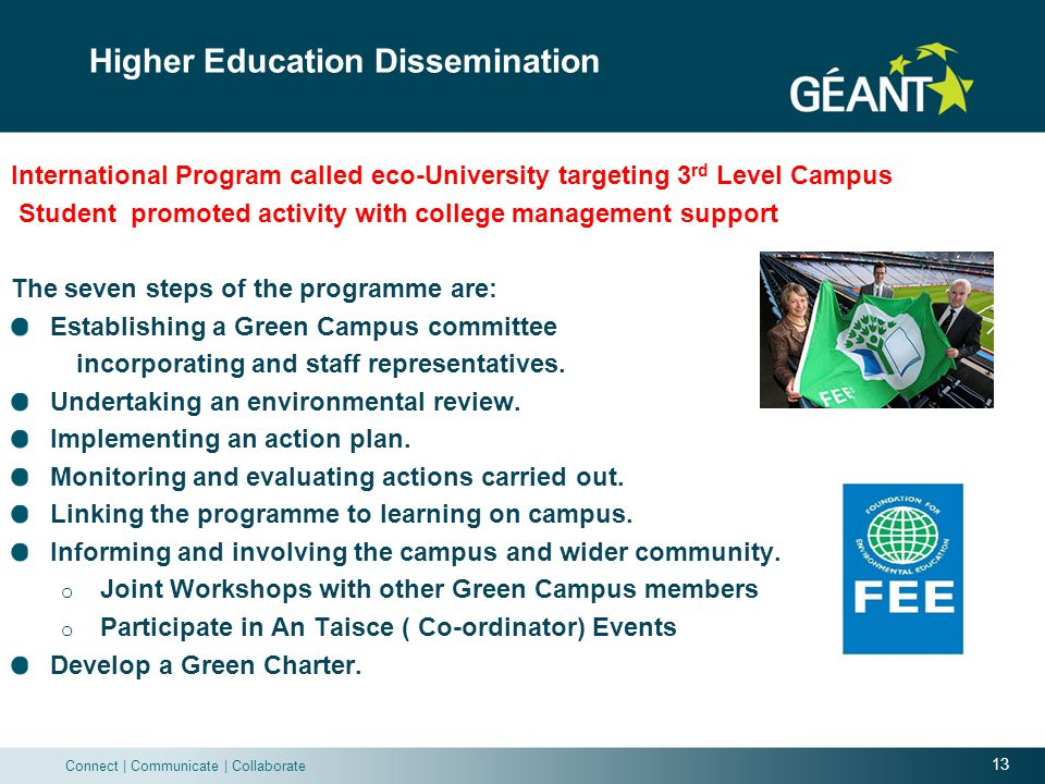 13 Connect | Communicate | Collaborate Higher Education Dissemination International Program called eco-University targeting 3 rd Level Campus Student promoted activity with college management support The seven steps of the programme are: Establishing a Green Campus committee incorporating and staff representatives.