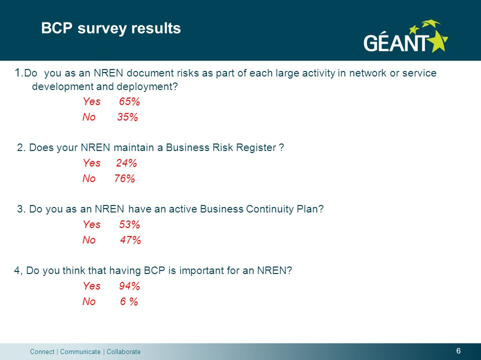6 Connect | Communicate | Collaborate BCP survey results 1.