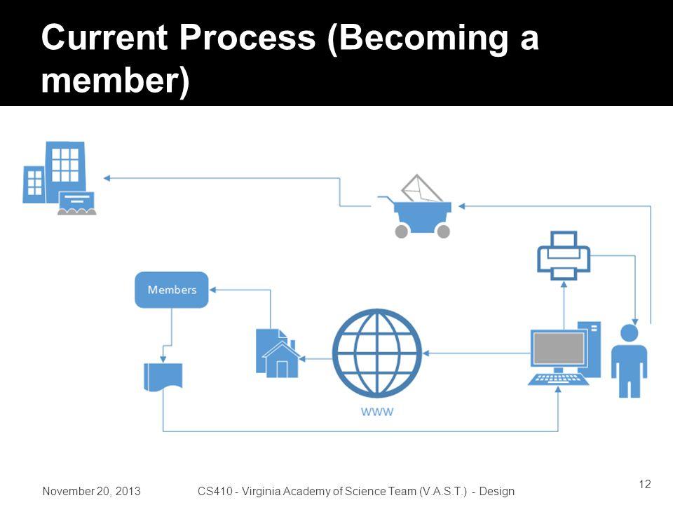 Current Process (Becoming a member) November 20, 2013CS410 - Virginia Academy of Science Team (V.A.S.T.) - Design 12