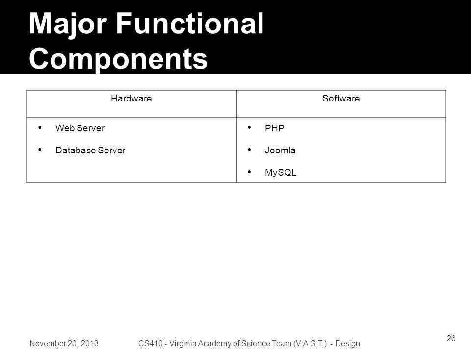 Major Functional Components HardwareSoftware Web Server Database Server PHP Joomla MySQL November 20, 2013CS410 - Virginia Academy of Science Team (V.A.S.T.) - Design 26