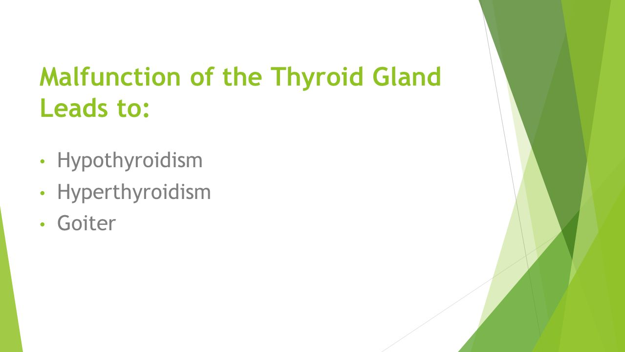 Malfunction of the Thyroid Gland Leads to: Hypothyroidism Hyperthyroidism Goiter