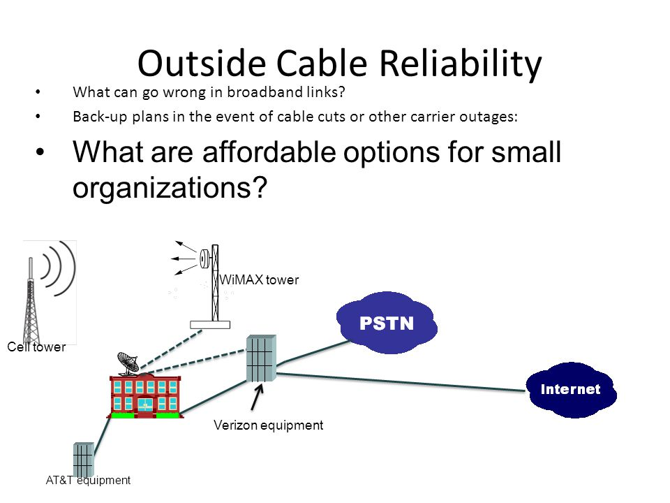 Outside Cable Reliability What can go wrong in broadband links? Back-up plans in the event of cable cuts or other carrier outages: What are affordable