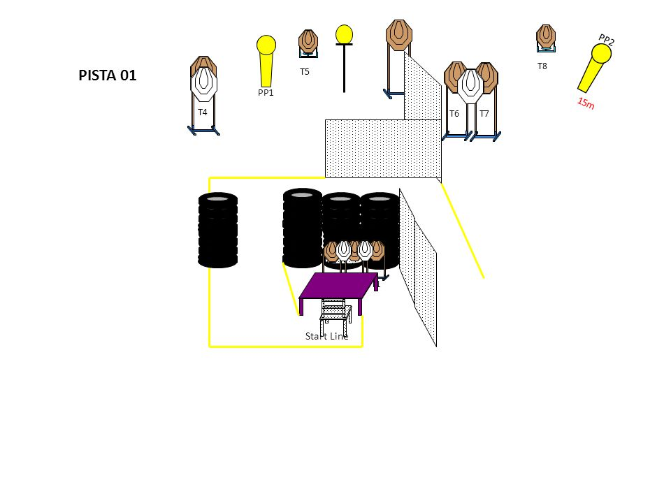 T2 Start Line T1 PP1 PP2 T3 T4 T6 T5 15m PISTA 01 T7 T8