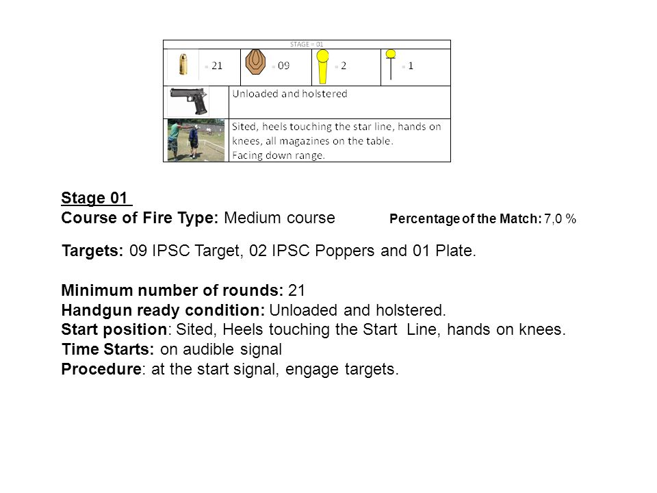 Stage 01 Course of Fire Type: Medium course Percentage of the Match: 7,0 % Targets: 09 IPSC Target, 02 IPSC Poppers and 01 Plate.